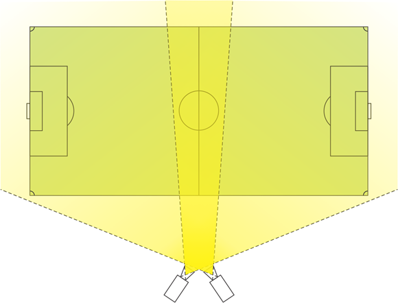 POSITIONS OF THE CAMERA SYSTEM ON THE FIELD/STADIUM